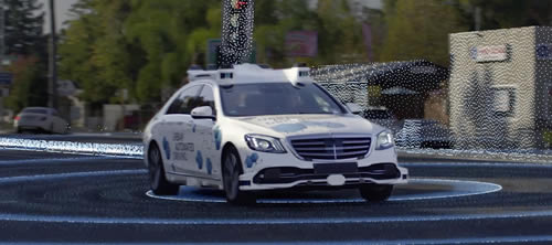 Mercedes-Benz and Bosch in Automated Ride-Hailing